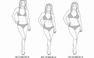 Как организовать правильный режим питания в зависимости от типа телосложения