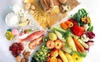 Диета при мигрени, как питаться при мигрени, какие продукты помогают при мигрени, а какие надо исключить из меню