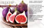 Инжир для похудения – диета, меню, отзывы и результаты