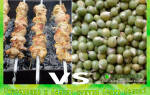 Сыроедение и белок: продукты богатые белком для сыроеда