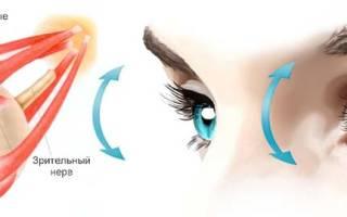 Гимнастика для глаз при косоглазии, упражнения от косоглазия