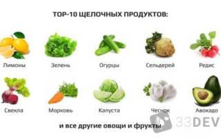 Какие продукты щелочные Список щелочных продуктов