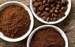 Кофе растворимый – калорийность одной чашки без сахара