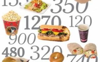 Почему не получается похудеть, и где прячутся лишние калории О скрытых калориях