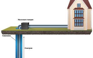 Как выбрать насосную станцию – знакомимся с нюансами оборудования