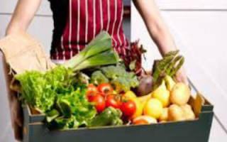 Продукты питания сжигающие жиры, какие продукты питания сжигают жиры