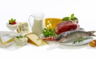 72 продукта диеты Дюкана: список разрешенных продуктов
