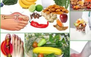 Продукты, содержащие пурины: таблица и запрещенные / разрешенные продукты питания при подагре