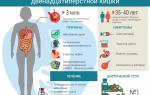 Чем снять боль при язве желудка, как снять боль при язве желудка – лекарства и народные средства