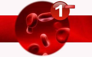 Диета для первой отрицательной группы крови – меню, продукты