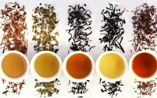 Сколько кофеина в черном и зеленом чае