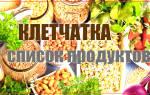 В каких продуктах содержится растительная клетчатка, продукты с растительной клетчаткой – список