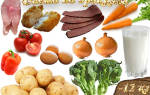 Диета на брокколи – меню на 10 дней, результаты и отзывы