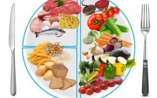 Правило тарелки для похудения, как питаться весной