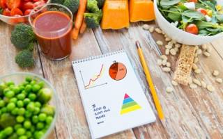 Сколько калорий должна съедать женщина в день, дневная норма калорий для женщин