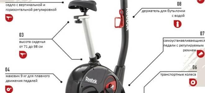 Как нужно выбирать велотренажер для дома?