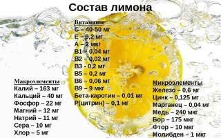 Бывает ли аллергия на лимон или цветение лимона