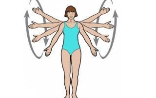 Об упражнениях твист-терапии, принципы и правила твист-терапии