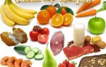 Диета 800 калорий в день- меню, отзывы, система питания