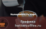 Калорийность черного кофе с молоком, без сахара в 100 грамм